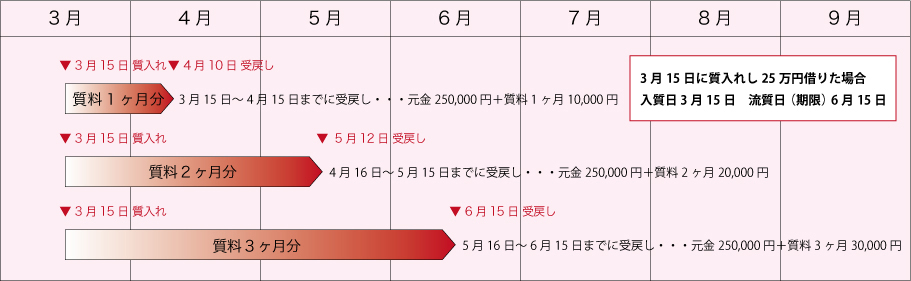 計算方法_02